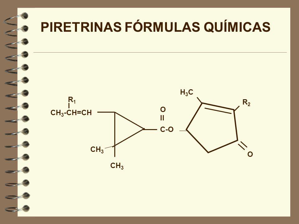 PIRETRINAS FÓRMULAS QUÍMICAS CH 3 C-O O II O R2R2 H3CH3C CH 3 -CH=CH R1IR1I