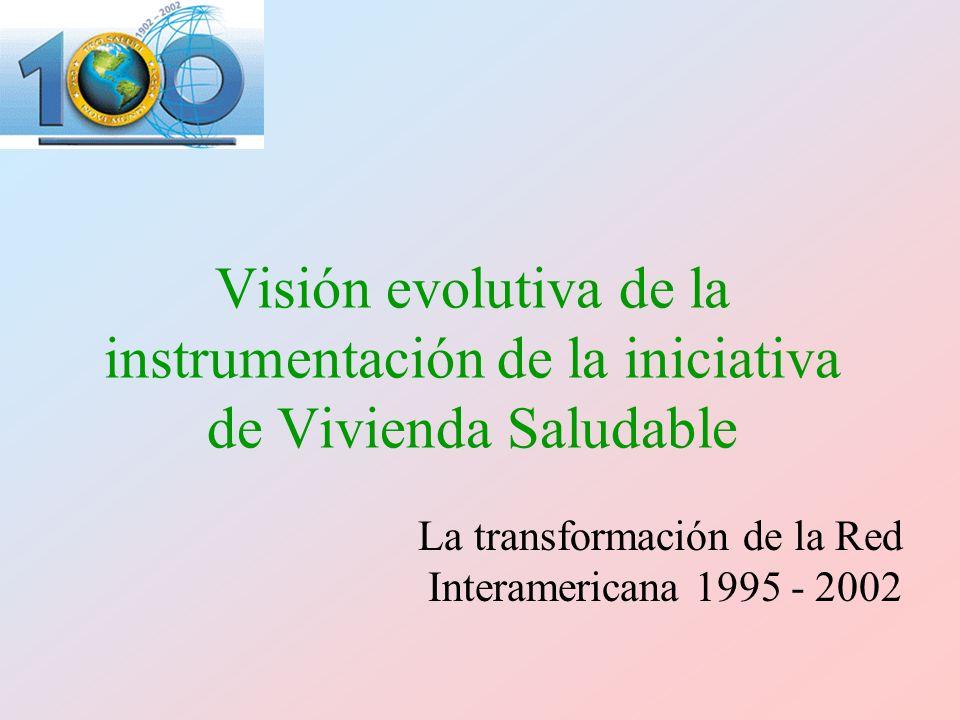 Visión evolutiva de la instrumentación de la iniciativa de Vivienda Saludable La transformación de la Red Interamericana 1995 - 2002