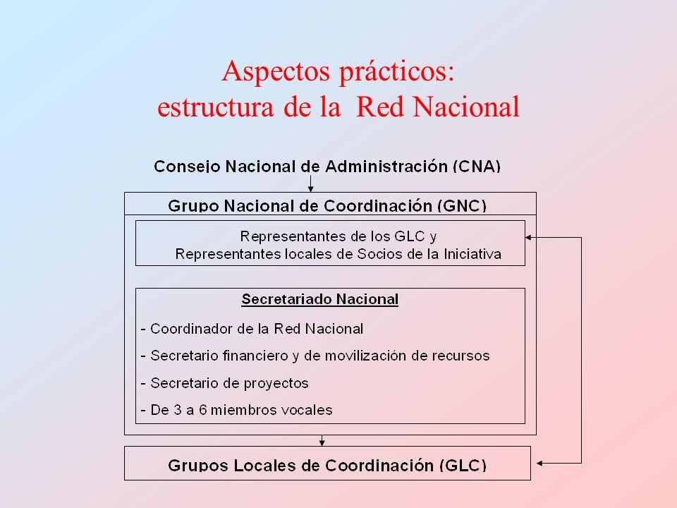 Aspectos prácticos: estructura de la Red Nacional