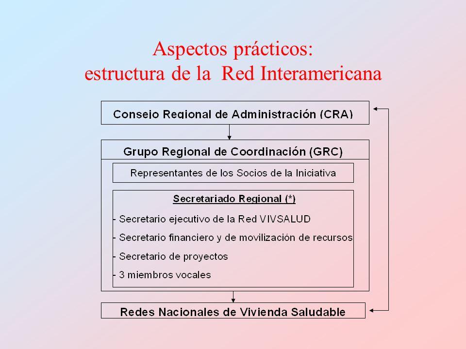 Aspectos prácticos: estructura de la Red Interamericana