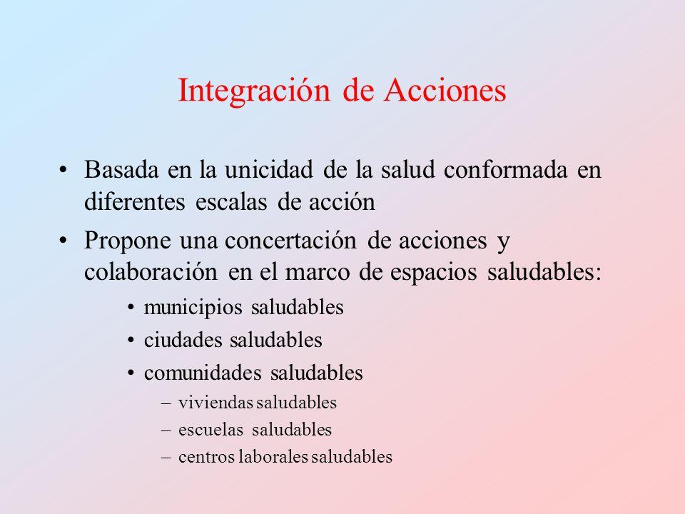 Integración de Acciones Basada en la unicidad de la salud conformada en diferentes escalas de acción Propone una concertación de acciones y colaboraci