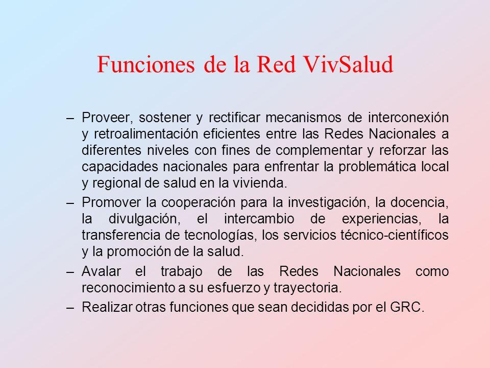 Funciones de la Red VivSalud –Proveer, sostener y rectificar mecanismos de interconexión y retroalimentación eficientes entre las Redes Nacionales a d