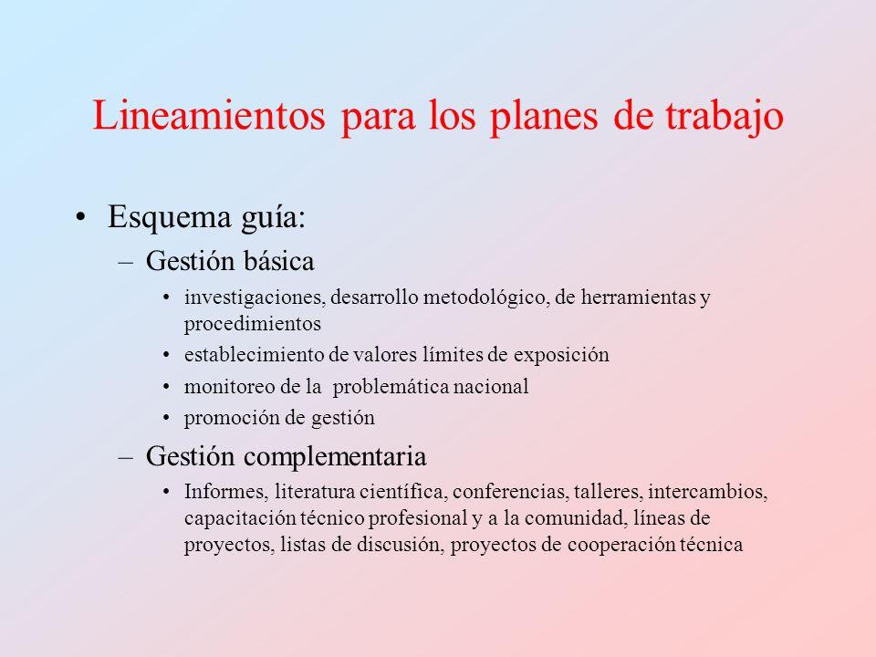Lineamientos para los planes de trabajo Esquema guía: –Gestión básica investigaciones, desarrollo metodológico, de herramientas y procedimientos estab