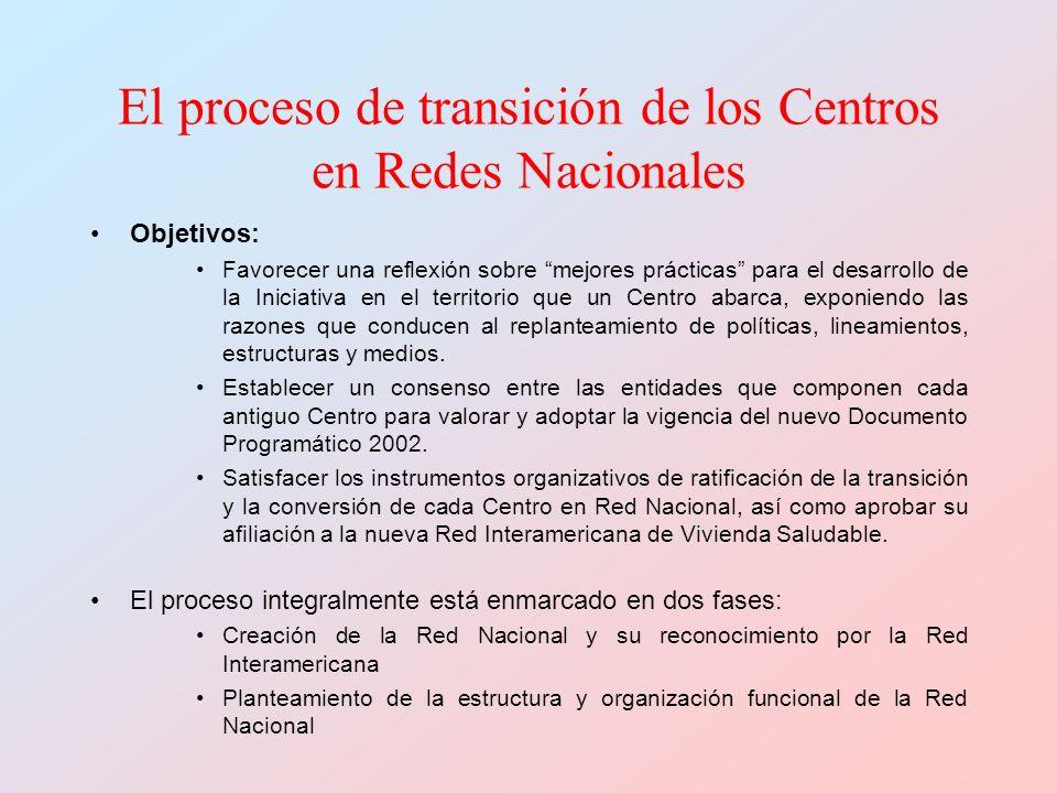 El proceso de transición de los Centros en Redes Nacionales Objetivos: Favorecer una reflexión sobre mejores prácticas para el desarrollo de la Iniciativa en el territorio que un Centro abarca, exponiendo las razones que conducen al replanteamiento de políticas, lineamientos, estructuras y medios.