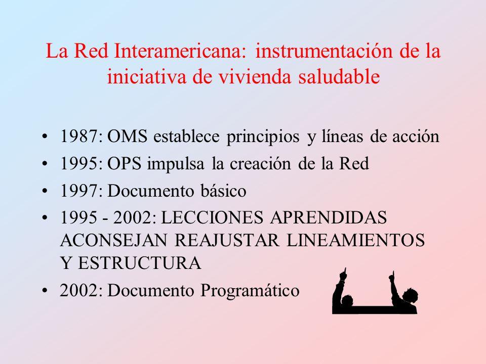 La Red Interamericana: instrumentación de la iniciativa de vivienda saludable 1987: OMS establece principios y líneas de acción 1995: OPS impulsa la creación de la Red 1997: Documento básico 1995 - 2002: LECCIONES APRENDIDAS ACONSEJAN REAJUSTAR LINEAMIENTOS Y ESTRUCTURA 2002: Documento Programático