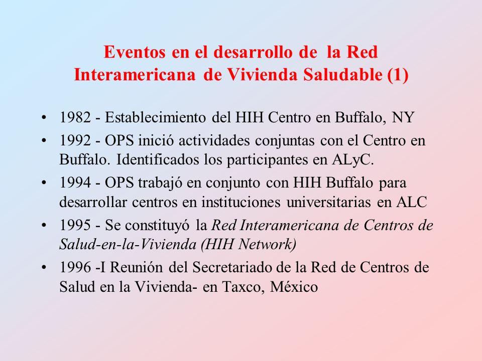 Eventos en el desarrollo de la Red Interamericana de Vivienda Saludable (1) 1982 - Establecimiento del HIH Centro en Buffalo, NY 1992 - OPS inició actividades conjuntas con el Centro en Buffalo.