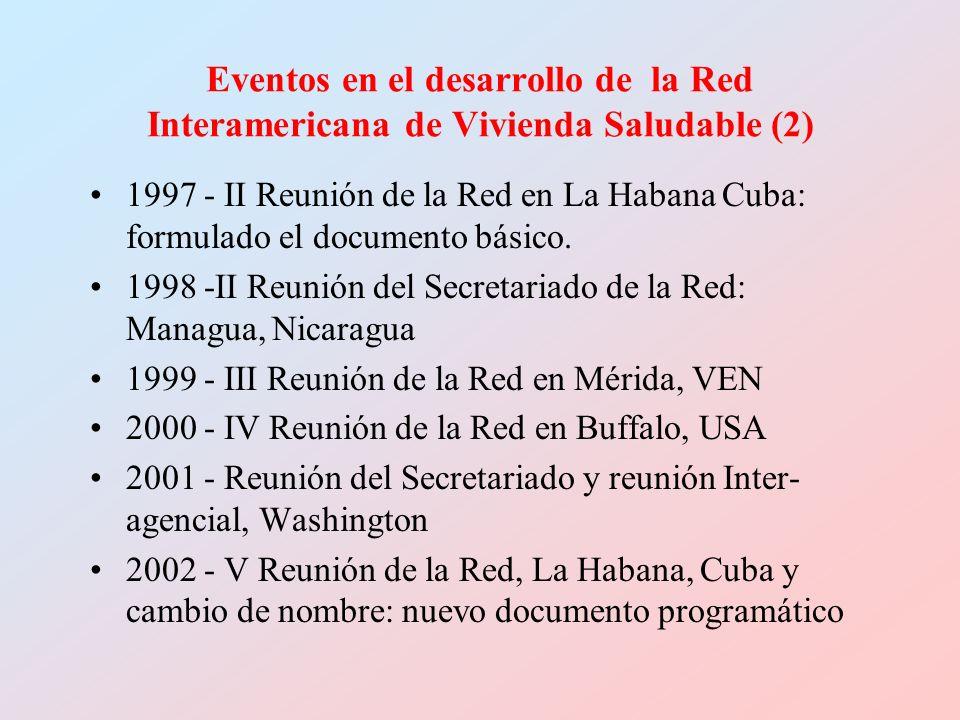 Eventos en el desarrollo de la Red Interamericana de Vivienda Saludable (2) 1997 - II Reunión de la Red en La Habana Cuba: formulado el documento bási
