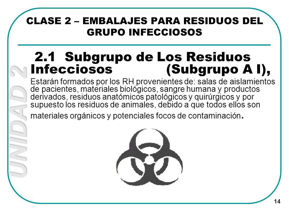 UNIDAD 2 14 2.1 Subgrupo de Los Residuos Infecciosos (Subgrupo A I), Estarán formados por los RH provenientes de: salas de aislamientos de pacientes,