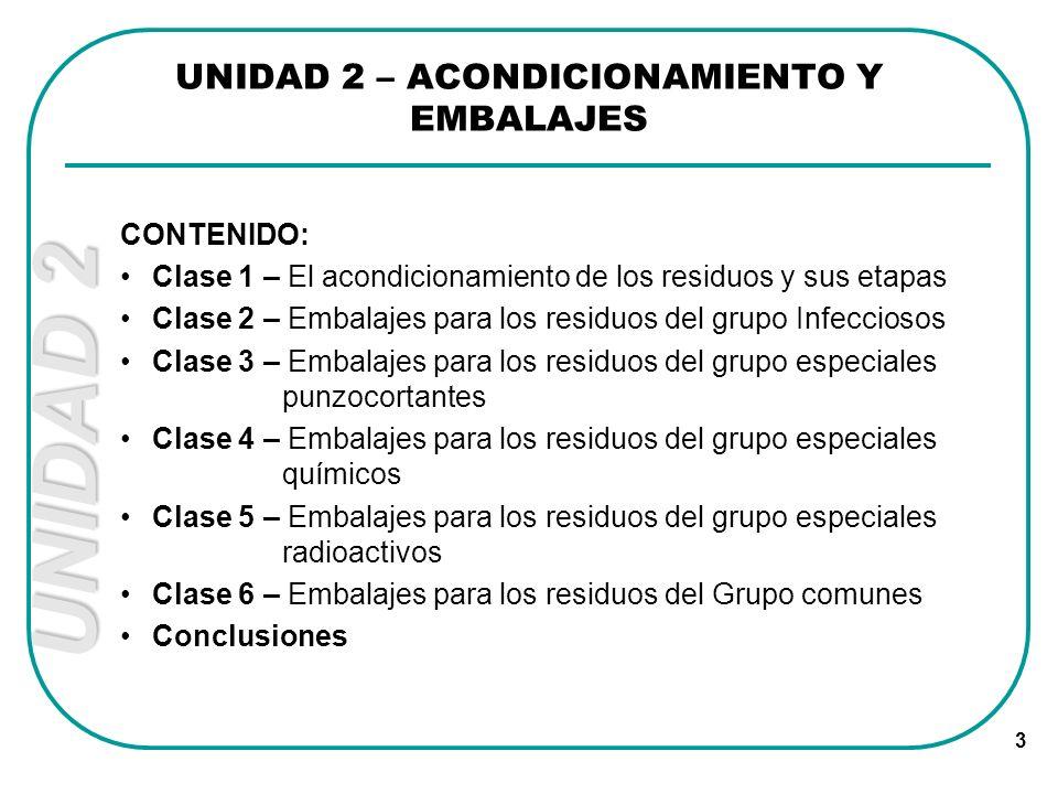 UNIDAD 2 3 CONTENIDO: Clase 1 – El acondicionamiento de los residuos y sus etapas Clase 2 – Embalajes para los residuos del grupo Infecciosos Clase 3