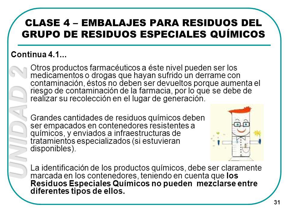 UNIDAD 2 31 Otros productos farmacéuticos a éste nivel pueden ser los medicamentos o drogas que hayan sufrido un derrame con contaminación, éstos no d