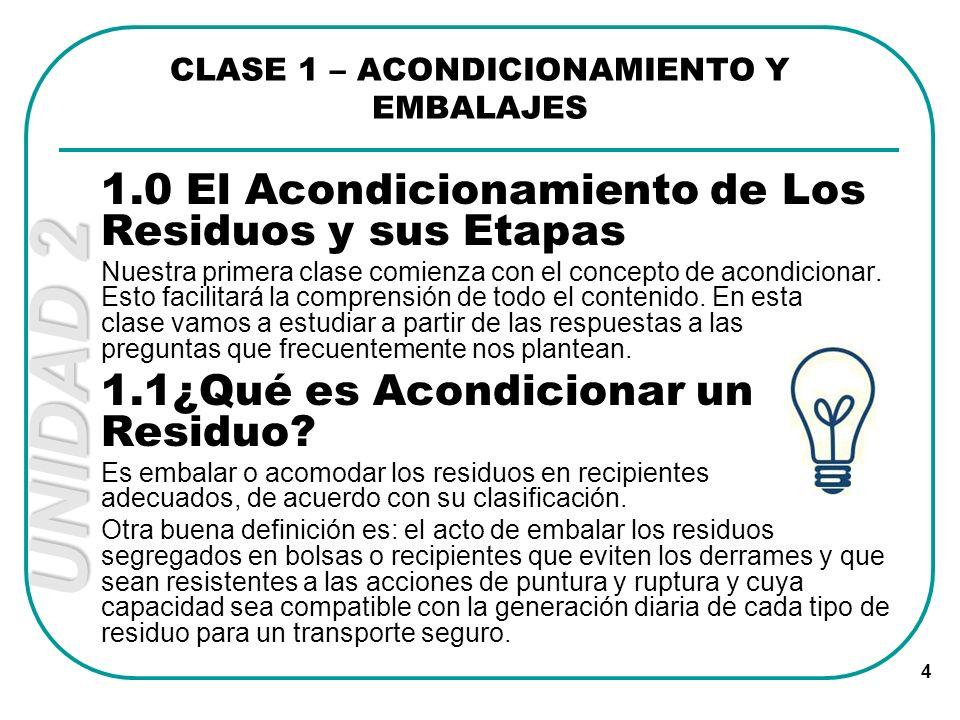 UNIDAD 2 4 CLASE 1 – ACONDICIONAMIENTO Y EMBALAJES 1.0 El Acondicionamiento de Los Residuos y sus Etapas Nuestra primera clase comienza con el concept