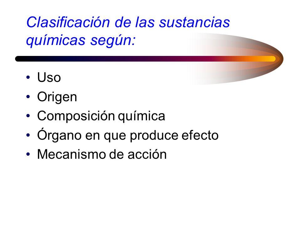 Dosis Agente químico Toxodinámica: Interacción del agente quimico-receptor, en el órgano blanco Exposición Ingreso al organismo Toxocinética: Absorció