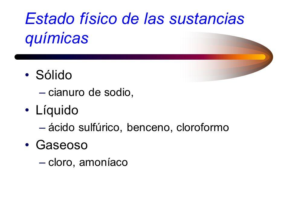 Clasificación de las sustancias químicas según: Uso Origen Composición química Órgano en que produce efecto Mecanismo de acción