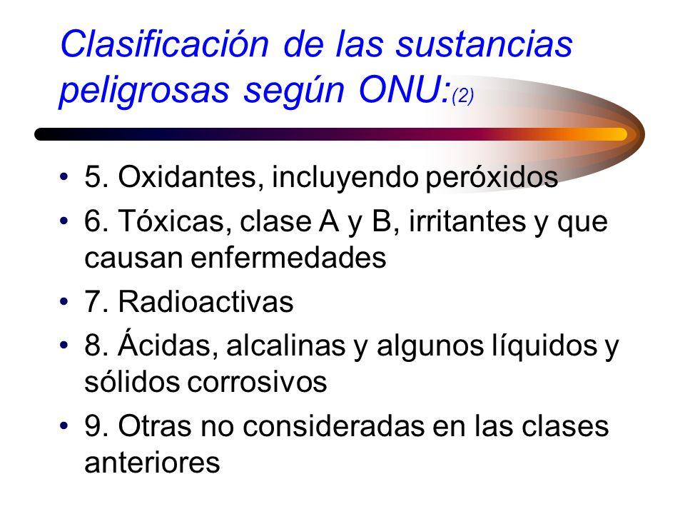Clasificación de las sustancias peligrosas según ONU: Nº ONU 1. Explosivas 2. Gases comprimidos 3. Líquidos inflamables 4. Sólidos inflamables, sustan