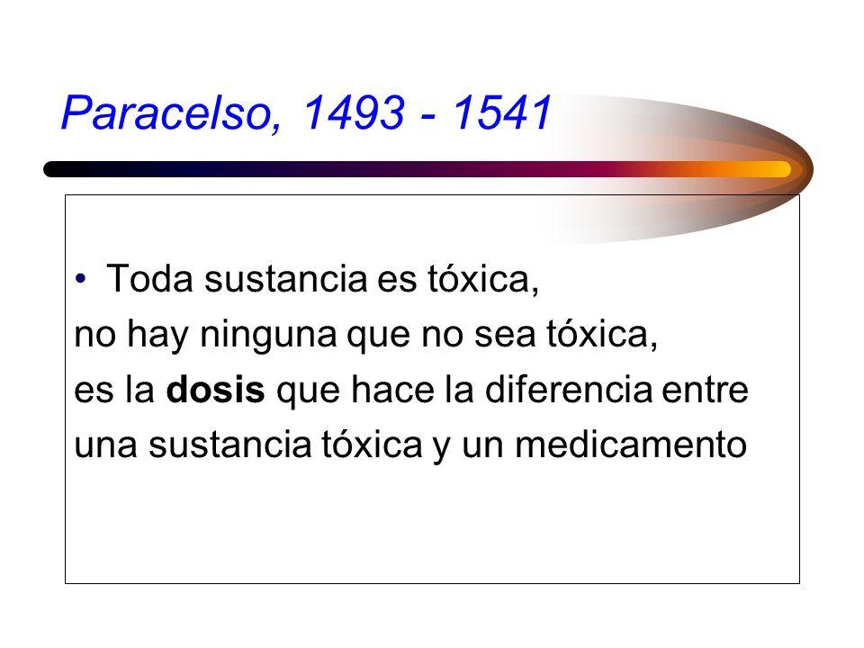 Clasificación de las sustancias peligrosas según ONU: (2) 5. Oxidantes, incluyendo peróxidos 6. Tóxicas, clase A y B, irritantes y que causan enfermed