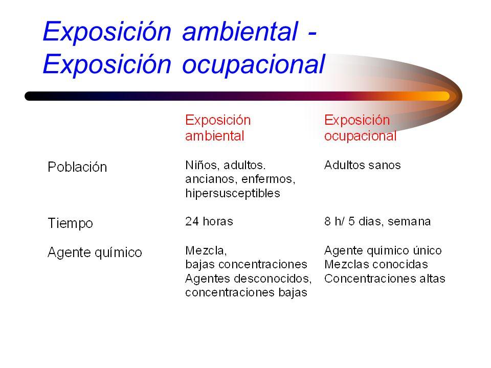 Exposición a largo plazo Exposición a cantidades pequeñas, durante períodos largos, los efectos pueden aparecer de inmediato, después de cada exposici