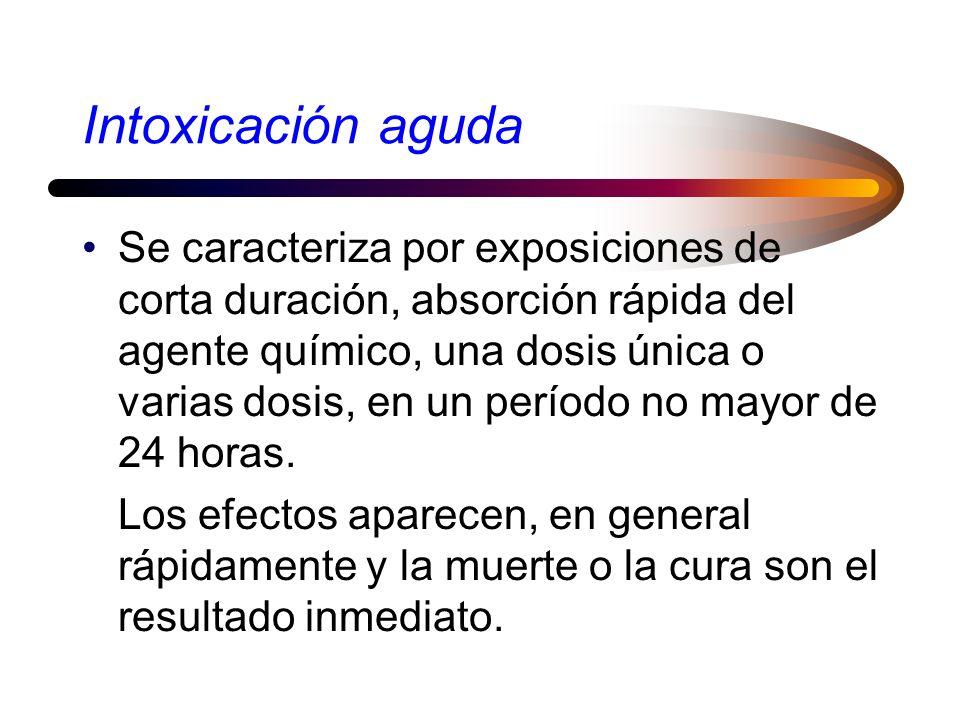 Intoxicación subaguda Se carateriza por exposiciones frecuentes o repetidas, durante un período de varios dias o semanas, al cabo del cual aparecen lo
