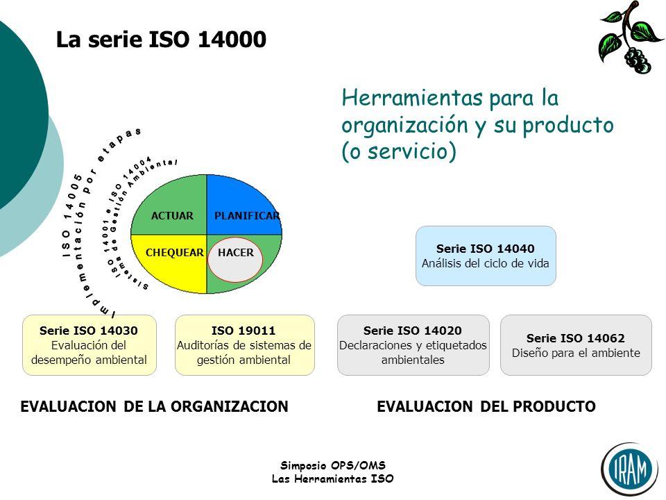 Simposio OPS/OMS Las Herramientas ISO La serie ISO 14000 Serie ISO 14030 Evaluación del desempeño ambiental ISO 19011 Auditorías de sistemas de gestió