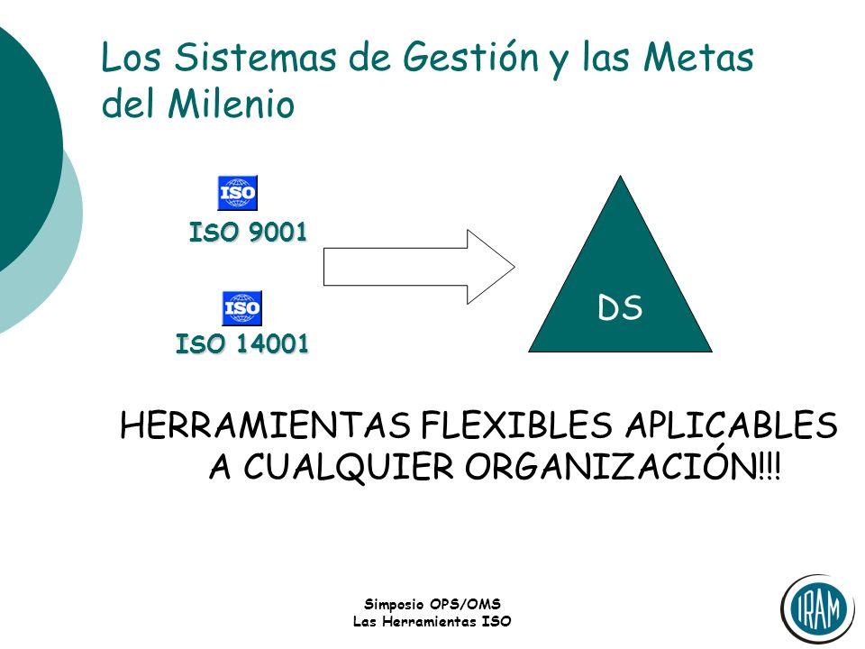 Simposio OPS/OMS Las Herramientas ISO Los Sistemas de Gestión y las Metas del Milenio HERRAMIENTAS FLEXIBLES APLICABLES A CUALQUIER ORGANIZACIÓN!!! IS