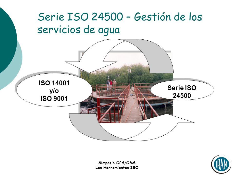 Simposio OPS/OMS Las Herramientas ISO ISO 14001 y/o ISO 9001 ISO 14001 y/o ISO 9001 Serie ISO 24500 Serie ISO 24500 – Gestión de los servicios de agua