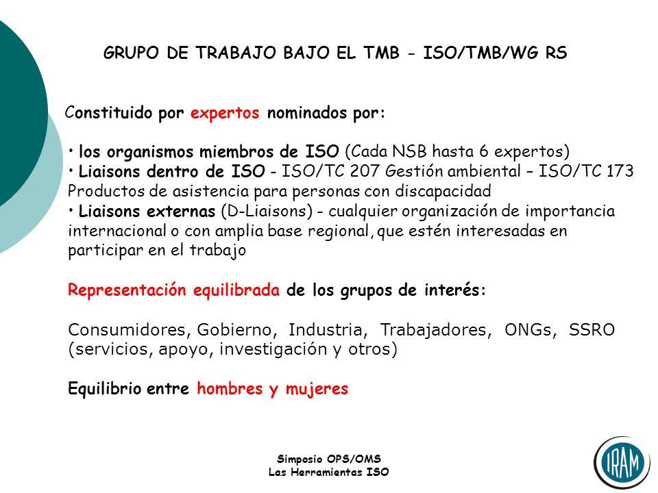 Simposio OPS/OMS Las Herramientas ISO GRUPO DE TRABAJO BAJO EL TMB - ISO/TMB/WG RS Constituido por expertos nominados por: los organismos miembros de