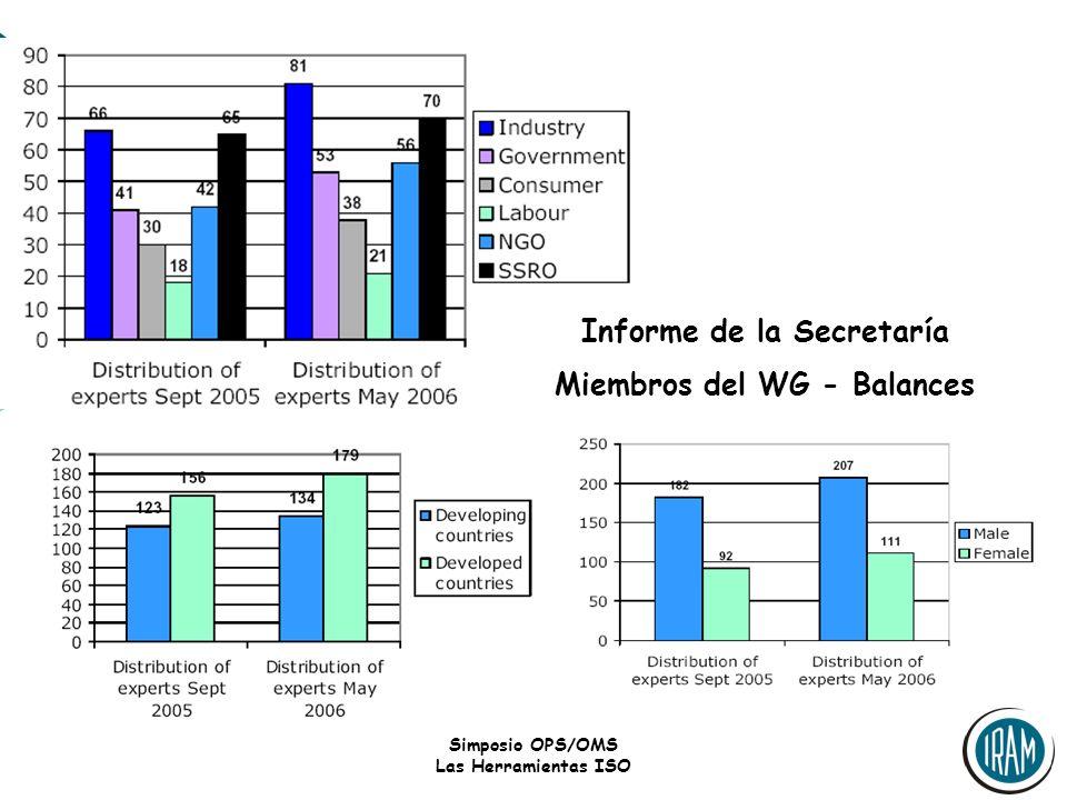 Simposio OPS/OMS Las Herramientas ISO Informe de la Secretaría Miembros del WG - Balances