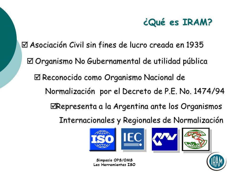 Simposio OPS/OMS Las Herramientas ISO GRUPO DE TRABAJO BAJO EL TMB - ISO/TMB/WG RS Constituido por expertos nominados por: los organismos miembros de ISO (Cada NSB hasta 6 expertos) Liaisons dentro de ISO - ISO/TC 207 Gestión ambiental – ISO/TC 173 Productos de asistencia para personas con discapacidad Liaisons externas (D-Liaisons) - cualquier organización de importancia internacional o con amplia base regional, que estén interesadas en participar en el trabajo Representación equilibrada de los grupos de interés: Consumidores, Gobierno, Industria, Trabajadores, ONGs, SSRO (servicios, apoyo, investigación y otros) Equilibrio entre hombres y mujeres