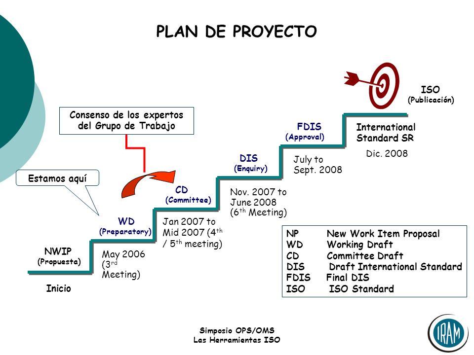 Simposio OPS/OMS Las Herramientas ISO WD (Preparatory) CD (Committee) DIS (Enquiry) FDIS (Approval) NWIP (Propuesta) ISO (Publicación) International S