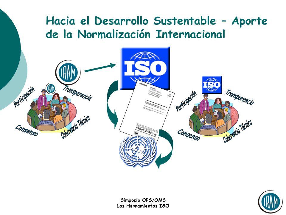 Simposio OPS/OMS Las Herramientas ISO WD1 Oct/05 Mar/05 May/06 Oct/06 WD2 Definición y temas centrales de RS