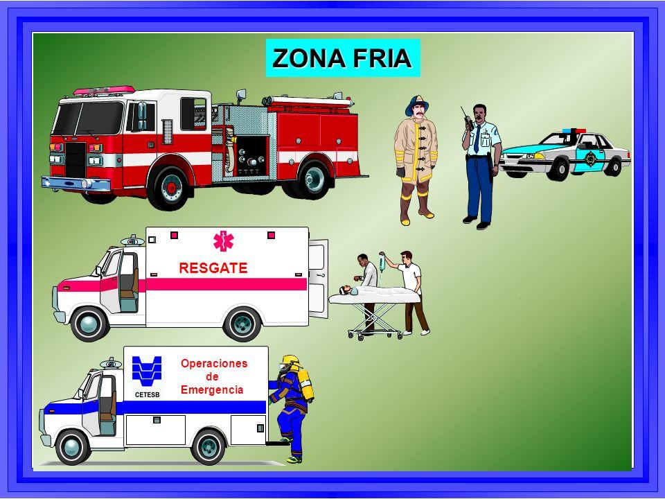 Operaciones de Emergencia ZONA FRIA RESGATE