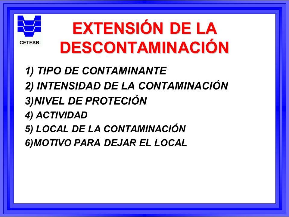 EXTENSIÓN DE LA DESCONTAMINACIÓN 1) TIPO DE CONTAMINANTE 2) INTENSIDAD DE LA CONTAMINACIÓN 3)NIVEL DE PROTECIÓN 4) ACTIVIDAD 5) LOCAL DE LA CONTAMINAC