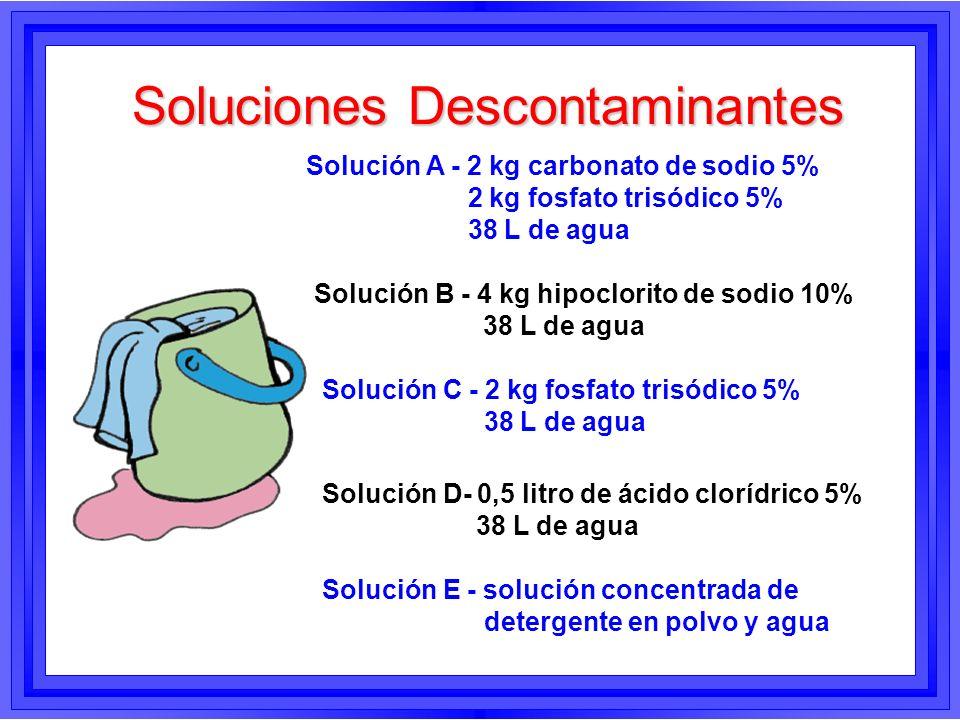 Soluciones Descontaminantes Solución A - 2 kg carbonato de sodio 5% 2 kg fosfato trisódico 5% 38 L de agua Solución B - 4 kg hipoclorito de sodio 10%