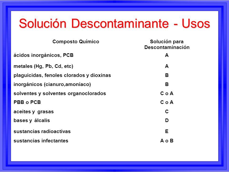 Solución Descontaminante - Usos Composto QuímicoSolución para Descontaminación ácidosinorgánicos, PCBA metales (Hg, Pb, Cd, etc)A plaguicidas,fenoles