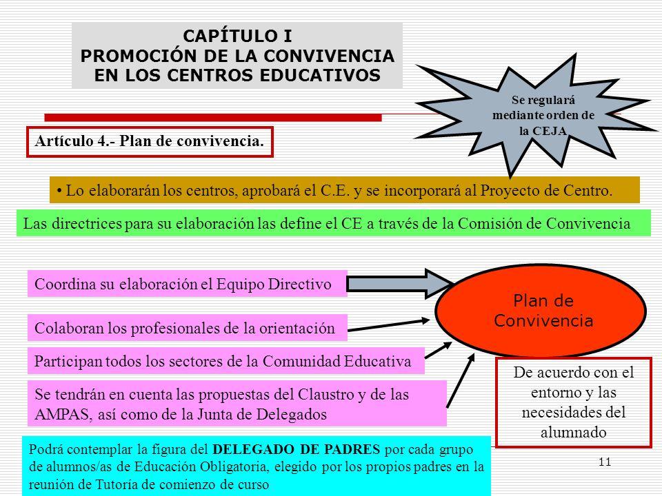 11 CAPÍTULO I PROMOCIÓN DE LA CONVIVENCIA EN LOS CENTROS EDUCATIVOS Artículo 4.- Plan de convivencia. Lo elaborarán los centros, aprobará el C.E. y se