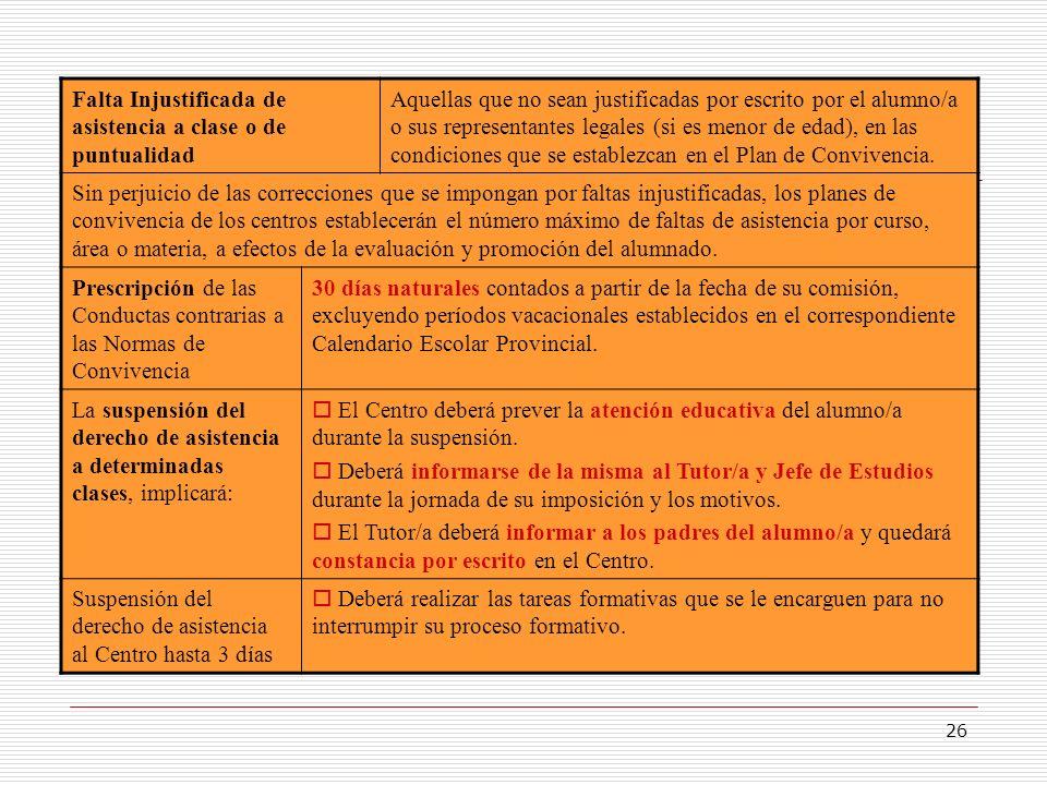 26 Falta Injustificada de asistencia a clase o de puntualidad Aquellas que no sean justificadas por escrito por el alumno/a o sus representantes legal