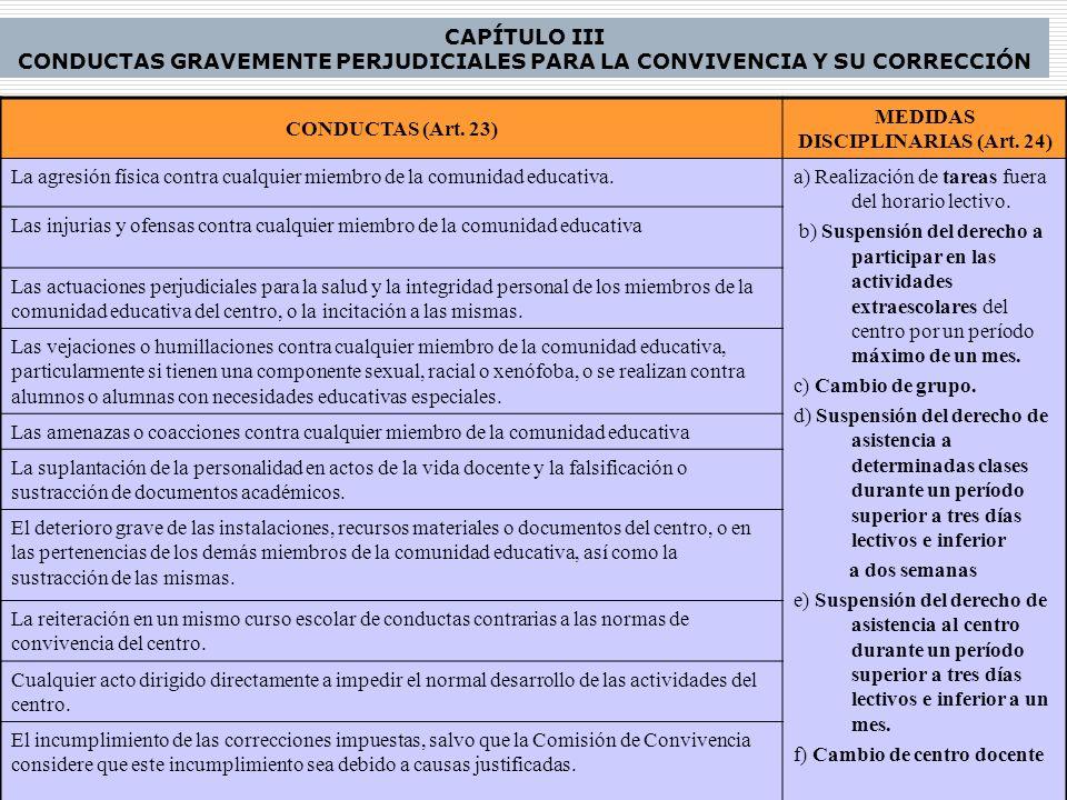 27 CAPÍTULO III CONDUCTAS GRAVEMENTE PERJUDICIALES PARA LA CONVIVENCIA Y SU CORRECCIÓN CONDUCTAS (Art. 23) MEDIDAS DISCIPLINARIAS (Art. 24) La agresió