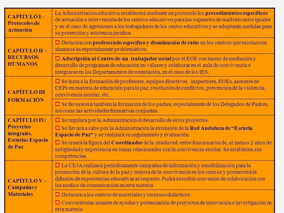 33 CAPÍTULO I – Protocolos de Actuación La Administración educativa establecerá mediante un protocolo los procedimientos específicos de actuación e in