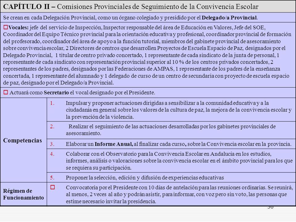 36 CAPÍTULO II – Comisiones Provinciales de Seguimiento de la Convivencia Escolar Se crean en cada Delegación Provincial, como un órgano colegiado y p