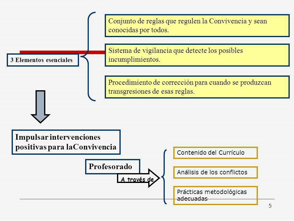 5 3 Elementos esenciales Conjunto de reglas que regulen la Convivencia y sean conocidas por todos. Sistema de vigilancia que detecte los posibles incu