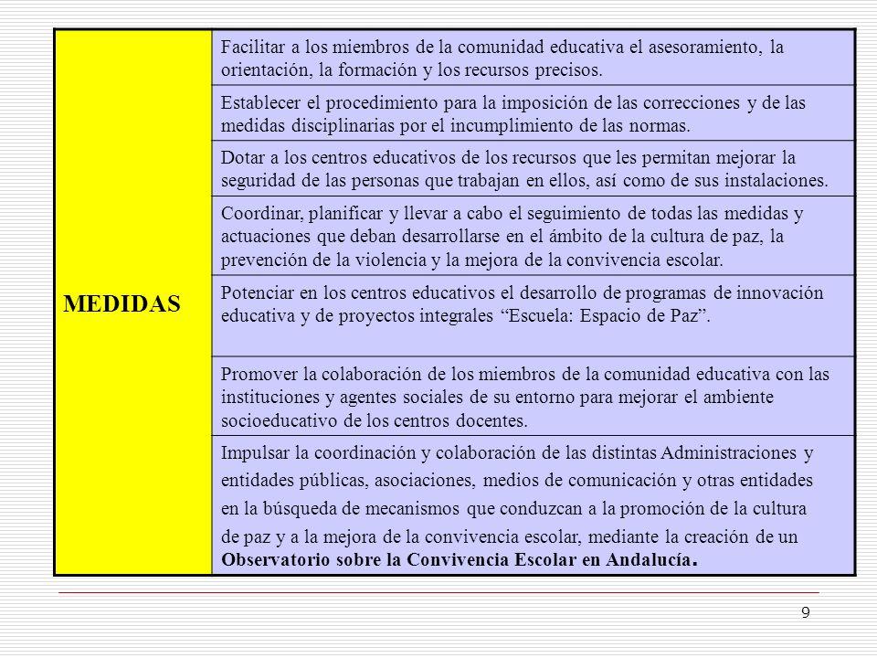 20 CAPÍTULO I DISPOSICIONES GENERALES Artículo 14.- Elaboración de las Normas de Convivencia Concretarán los deberes y derechos del alumnado tanto en el ámbito del centro como del aula.