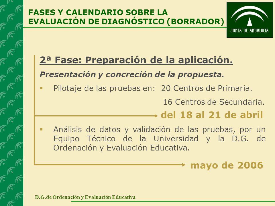 2ª Fase: Preparación de la aplicación. Presentación y concreción de la propuesta. Pilotaje de las pruebas en: 20 Centros de Primaria. 16 Centros de Se