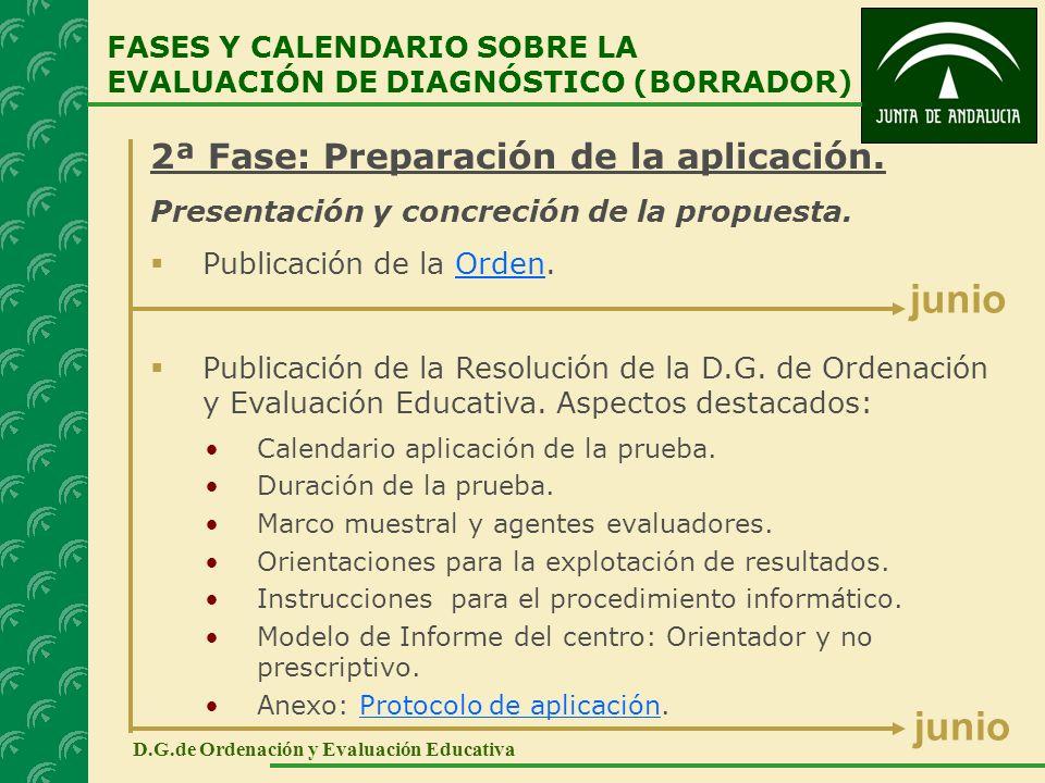 2ª Fase: Preparación de la aplicación. Presentación y concreción de la propuesta. Publicación de la Orden.Orden Publicación de la Resolución de la D.G
