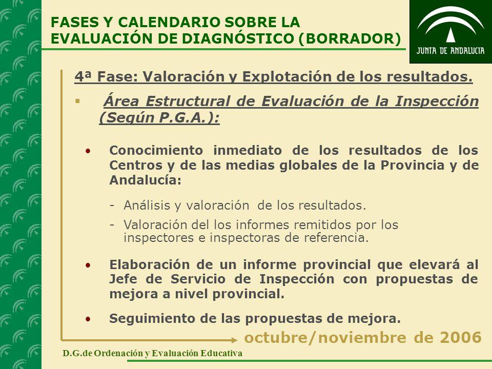 4ª Fase: Valoración y Explotación de los resultados. Área Estructural de Evaluación de la Inspección (Según P.G.A.): Conocimiento inmediato de los res