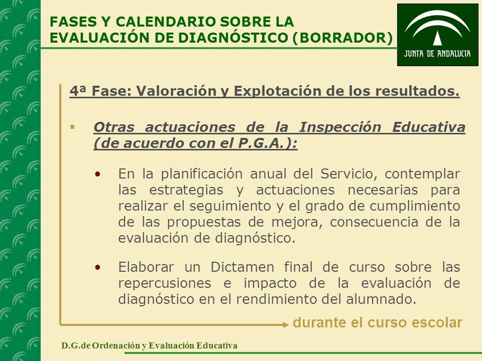 4ª Fase: Valoración y Explotación de los resultados. Otras actuaciones de la Inspección Educativa (de acuerdo con el P.G.A.): FASES Y CALENDARIO SOBRE