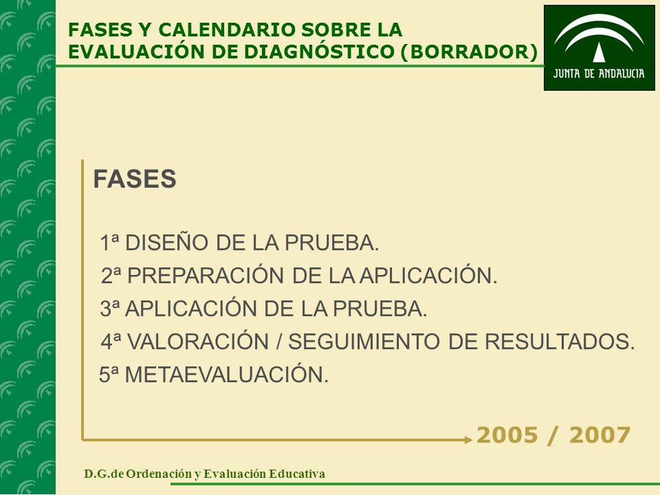 2005 / 2007 FASES Y CALENDARIO SOBRE LA EVALUACIÓN DE DIAGNÓSTICO (BORRADOR) D.G.de Ordenación y Evaluación Educativa FASES 2ª PREPARACIÓN DE LA APLIC