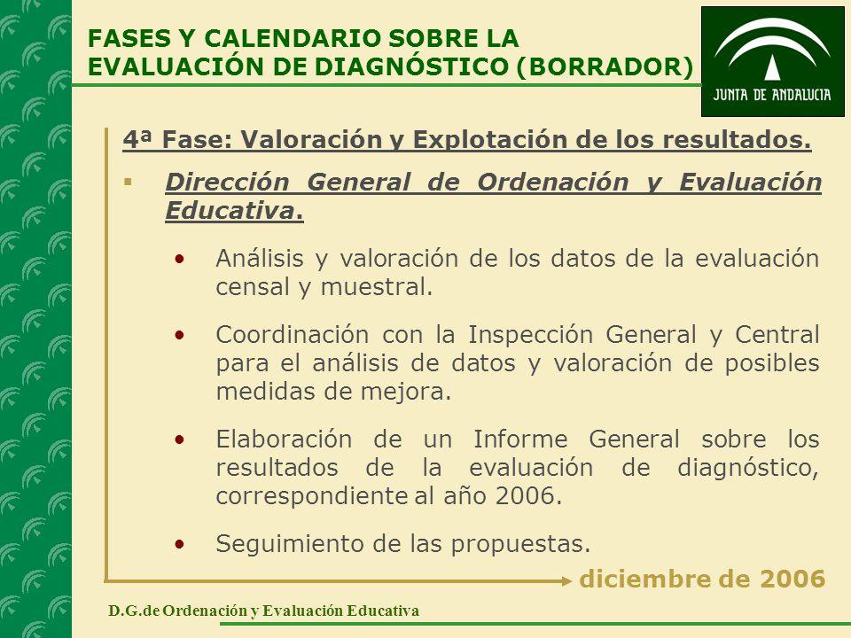 4ª Fase: Valoración y Explotación de los resultados. Dirección General de Ordenación y Evaluación Educativa. FASES Y CALENDARIO SOBRE LA EVALUACIÓN DE