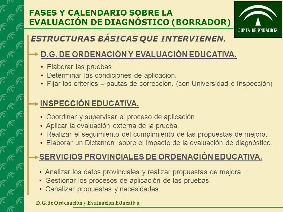 FASES Y CALENDARIO SOBRE LA EVALUACIÓN DE DIAGNÓSTICO (BORRADOR) D.G.de Ordenación y Evaluación Educativa ESTRUCTURAS BÁSICAS QUE INTERVIENEN. INSPECC