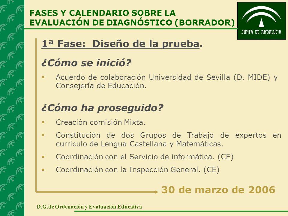 ¿Cómo se inició? Acuerdo de colaboración Universidad de Sevilla (D. MIDE) y Consejería de Educación. 30 de marzo de 2006 FASES Y CALENDARIO SOBRE LA E