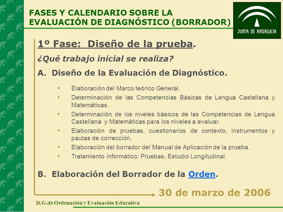 1º Fase: Diseño de la prueba. ¿Qué trabajo inicial se realiza? A. A.Diseño de la Evaluación de Diagnóstico. Elaboración del Marco teórico General. Det