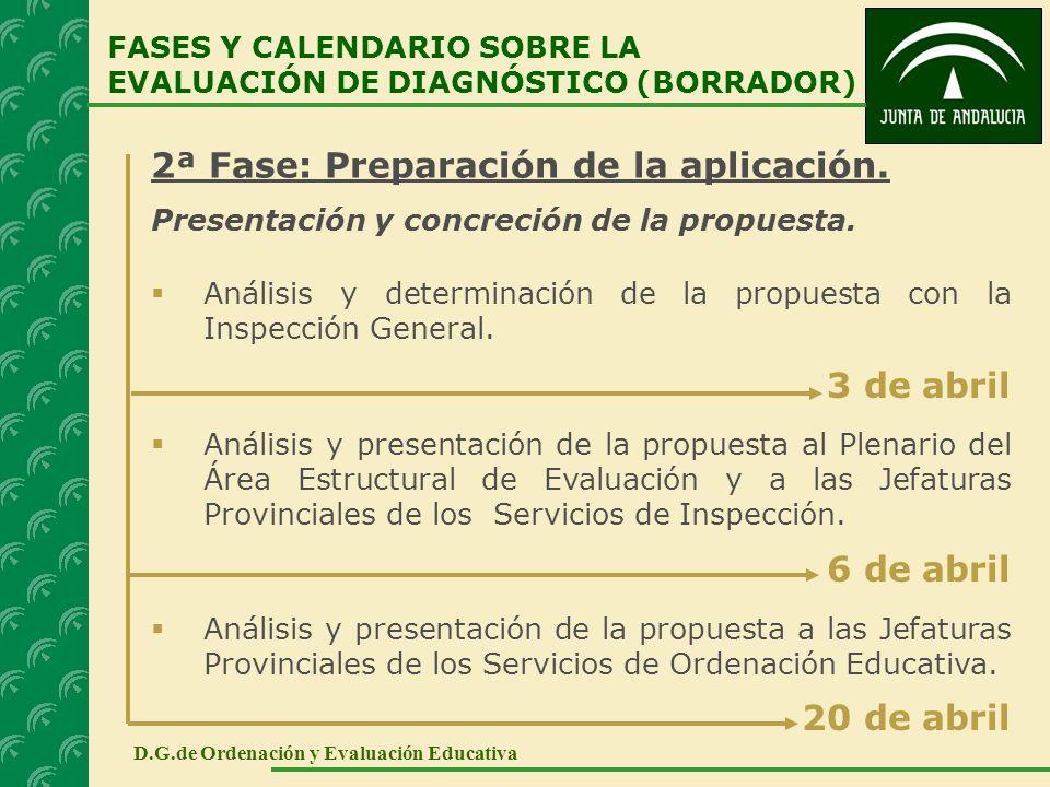 2ª Fase: Preparación de la aplicación. Presentación y concreción de la propuesta. Análisis y determinación de la propuesta con la Inspección General.